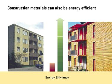 Fig. 19: Wooden construction saves energy and CO2.