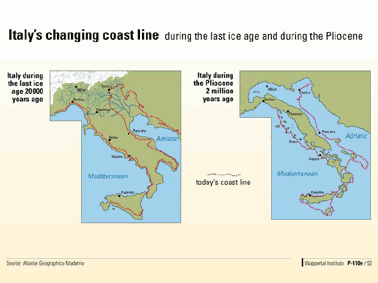 Fig. 13: Italian coast lines during the last Ice Age and during the Pliocene.