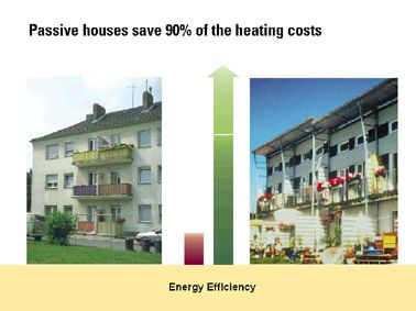 Fig. 18: Passive house, a concept to save 90% of the typical heating costs.