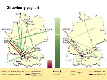 Fig. 25: 8.000 kilometres for strawberry yoghurt? It is too much!